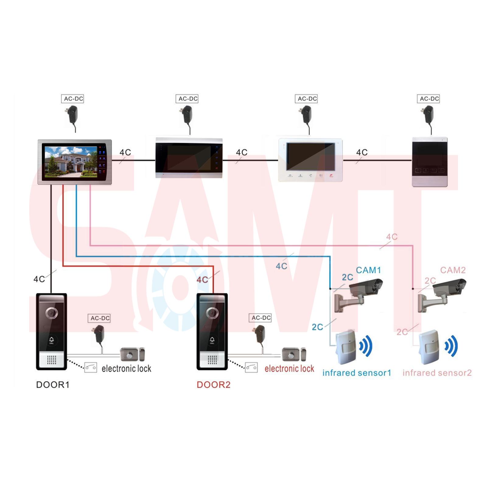 Extra New 7 White Eco Intercom Monitor Samtgatemotors Wiring Diagram 10 Inch Watermark